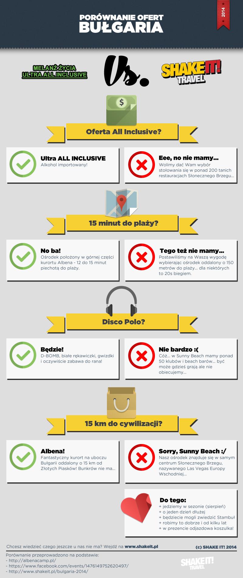 infografika travel student bulgaria popr